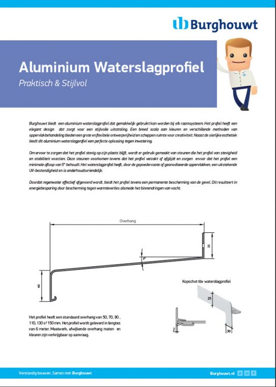 Aluminium Waterslagprofiel